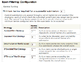 Screenshot of spam filter configuration panel